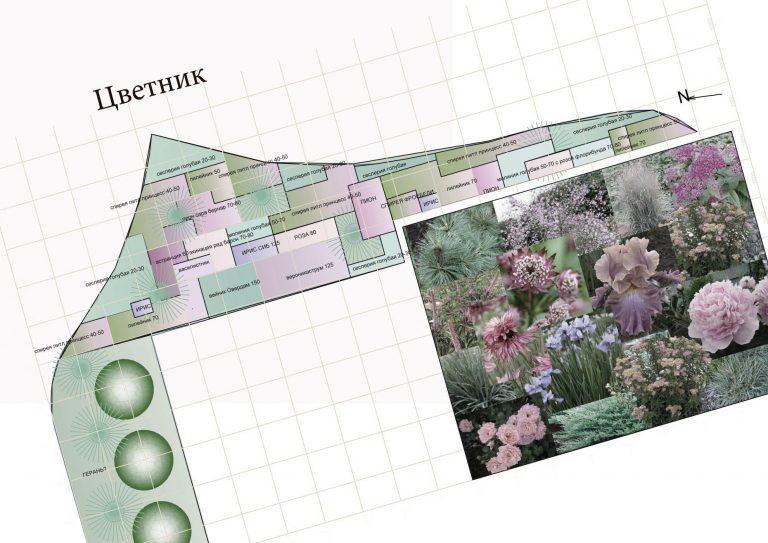 Разработка отдельных видов посадочных мест растений.