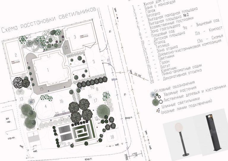 На схеме освещения указывается тип и расположение светильников в саду.
